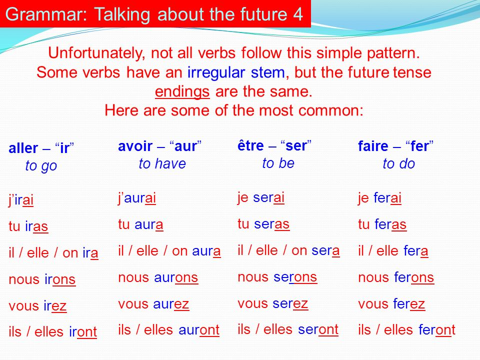 Grammar: Talking about the future 4 Unfortunately, not all verbs follow this simple pattern. Some verbs have an irregular stem, but the future tense e
