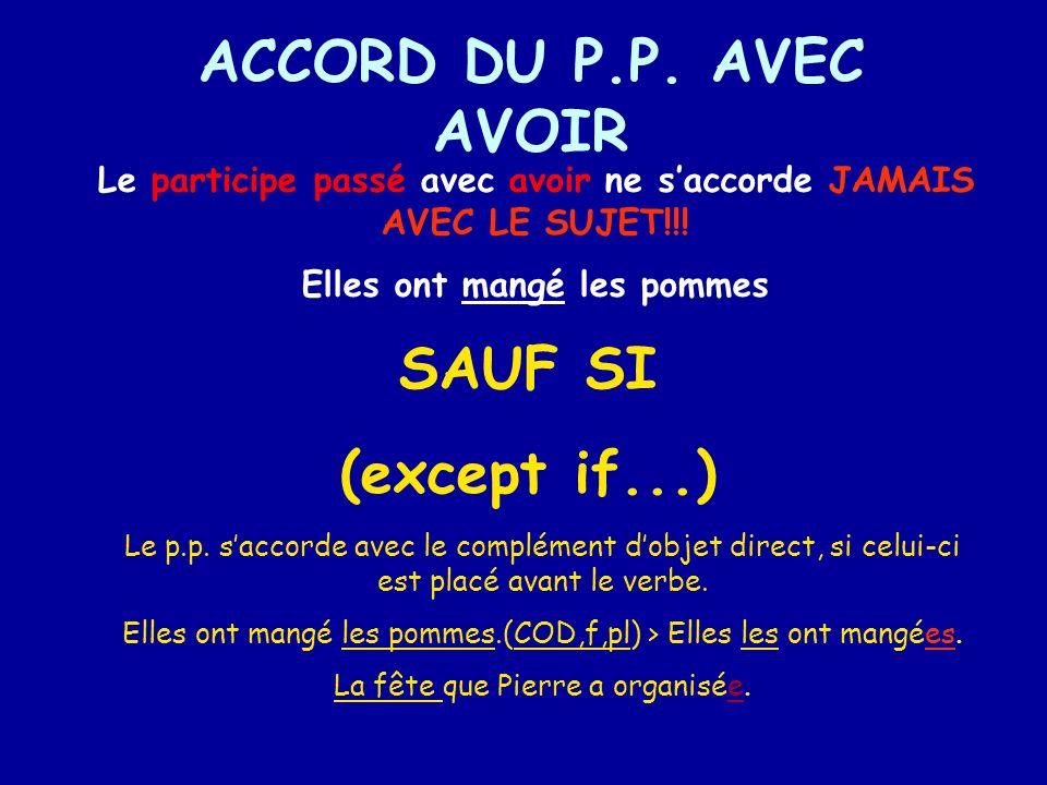 ACCORD DU P.P.AVEC AVOIR Le participe passé avec avoir ne saccorde JAMAIS AVEC LE SUJET!!.