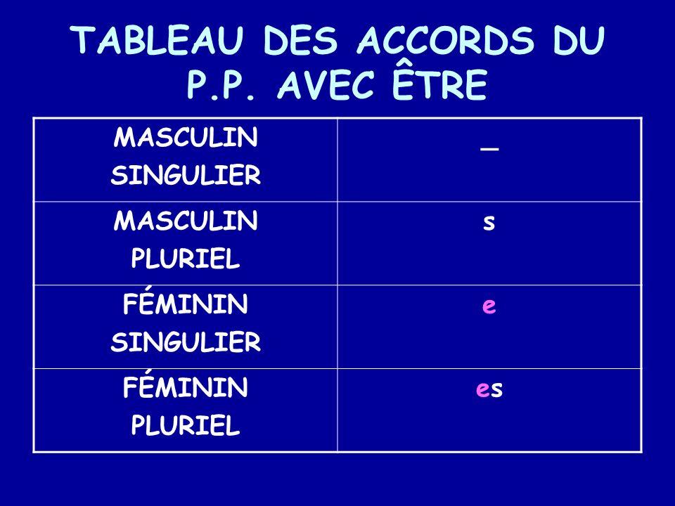 TABLEAU DES ACCORDS DU P.P.