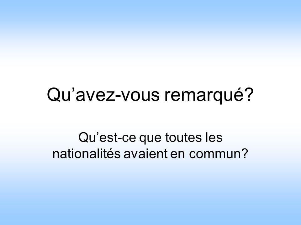 Nationalités Francophpones belge de la Belgique bénin(e) du Bénin burquinabé(e) de Burkina Faso burundais(e) du Burundi camerounien(ne) du Cameroun Congolais(e) du Congo gabonais(e) du Gabon haïtien(ne) de lHaïti ivoirien(ne) de la Côte dIvoire luxembourgien(ne) du Luxembourg malagache du Madagascar monagesque de Monaco nigérien(ne) du Niger rwandien(ne) du Rwanda sénégalais(e) du Sénégal seychellian(e) des Seychelles suisse de la Suisse togolais(e) du Togo de Vanuatu