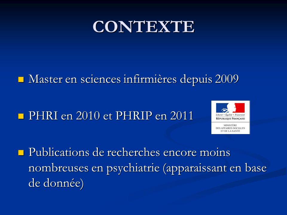 CONTEXTE Master en sciences infirmières depuis 2009 Master en sciences infirmières depuis 2009 PHRI en 2010 et PHRIP en 2011 PHRI en 2010 et PHRIP en