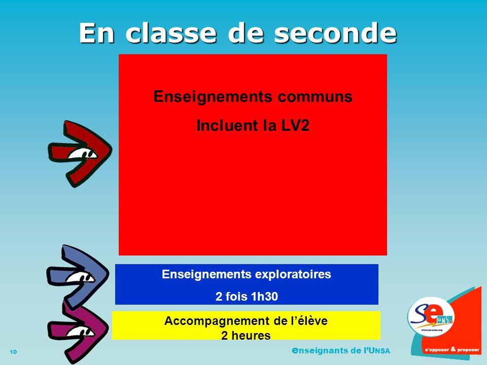 e nseignants de lU NSA 10 En classe de seconde Enseignements communs Incluent la LV2 Enseignements exploratoires 2 fois 1h30 Accompagnement de lélève 2 heures