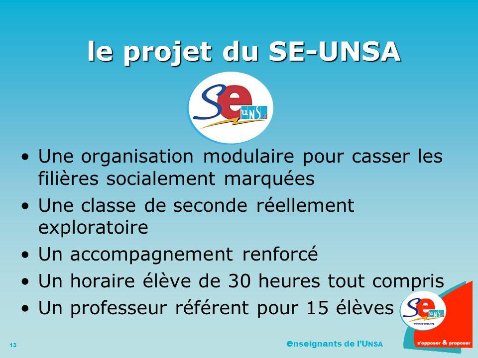 e nseignants de lU NSA 13 le projet du SE-UNSA le projet du SE-UNSA Une organisation modulaire pour casser les filières socialement marquées Une classe de seconde réellement exploratoire Un accompagnement renforcé Un horaire élève de 30 heures tout compris Un professeur référent pour 15 élèves