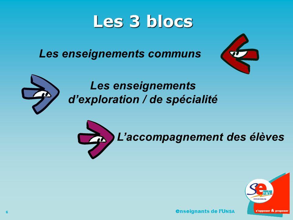 e nseignants de lU NSA 6 Les 3 blocs Les enseignements communs Laccompagnement des élèves Les enseignements dexploration / de spécialité