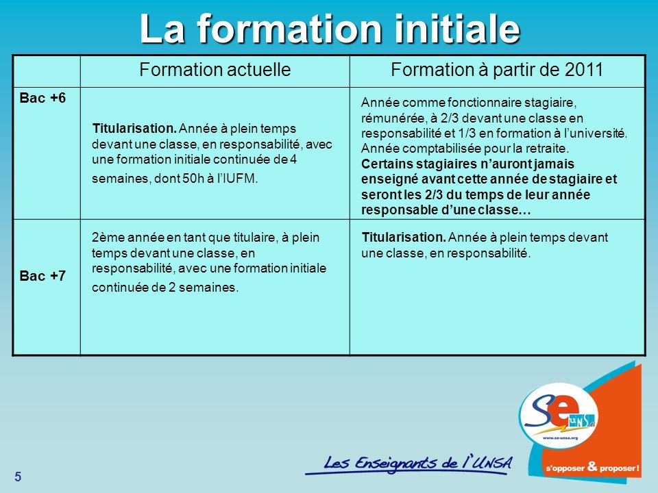 5 La formation initiale Formation actuelleFormation à partir de 2011 Bac +6 Bac +7 Titularisation. Année à plein temps devant une classe, en responsab