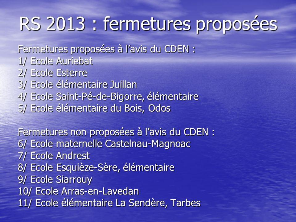 RS 2013 : fermetures proposées Fermetures proposées à lavis du CDEN : 1/ Ecole Auriebat 2/ Ecole Esterre 3/ Ecole élémentaire Juillan 4/ Ecole Saint-P