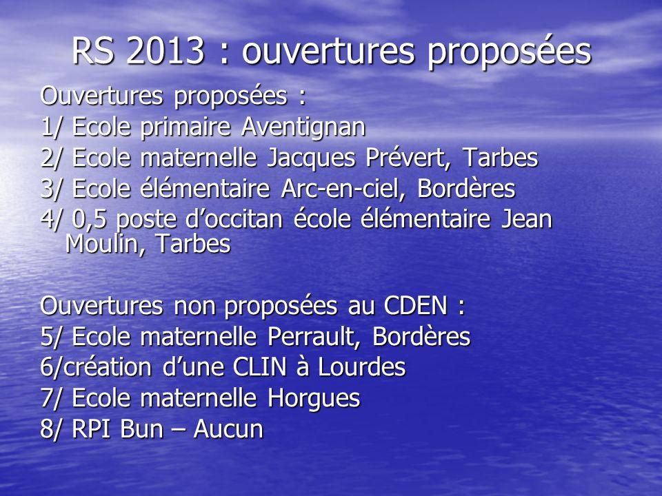 RS 2013 : ouvertures proposées Ouvertures proposées : 1/ Ecole primaire Aventignan 2/ Ecole maternelle Jacques Prévert, Tarbes 3/ Ecole élémentaire Ar