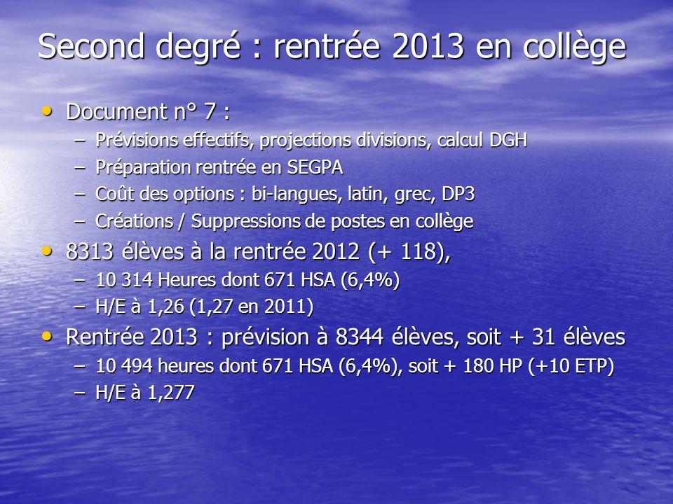 Second degré : rentrée 2013 en collège Document n° 7 : Document n° 7 : –Prévisions effectifs, projections divisions, calcul DGH –Préparation rentrée en SEGPA –Coût des options : bi-langues, latin, grec, DP3 –Créations / Suppressions de postes en collège 8313 élèves à la rentrée 2012 (+ 118), 8313 élèves à la rentrée 2012 (+ 118), –10 314 Heures dont 671 HSA (6,4%) –H/E à 1,26 (1,27 en 2011) Rentrée 2013 : prévision à 8344 élèves, soit + 31 élèves Rentrée 2013 : prévision à 8344 élèves, soit + 31 élèves –10 494 heures dont 671 HSA (6,4%), soit + 180 HP (+10 ETP) –H/E à 1,277
