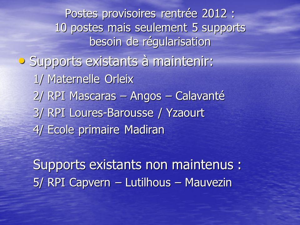 Postes provisoires rentrée 2012 : 10 postes mais seulement 5 supports besoin de régularisation Supports existants à maintenir: Supports existants à ma