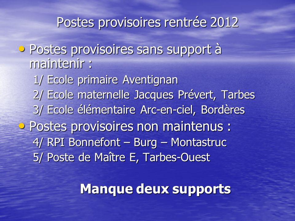 Postes provisoires rentrée 2012 Postes provisoires sans support à maintenir : Postes provisoires sans support à maintenir : 1/ Ecole primaire Aventign