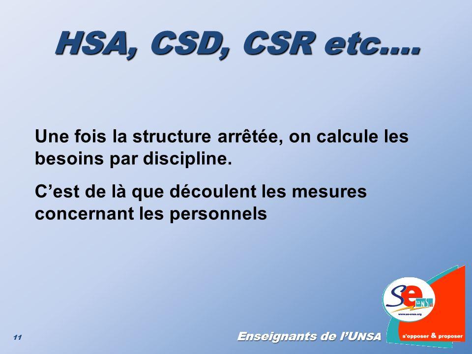 Enseignants de lU NSA 11 HSA, CSD, CSR etc…. Une fois la structure arrêtée, on calcule les besoins par discipline. Cest de là que découlent les mesure