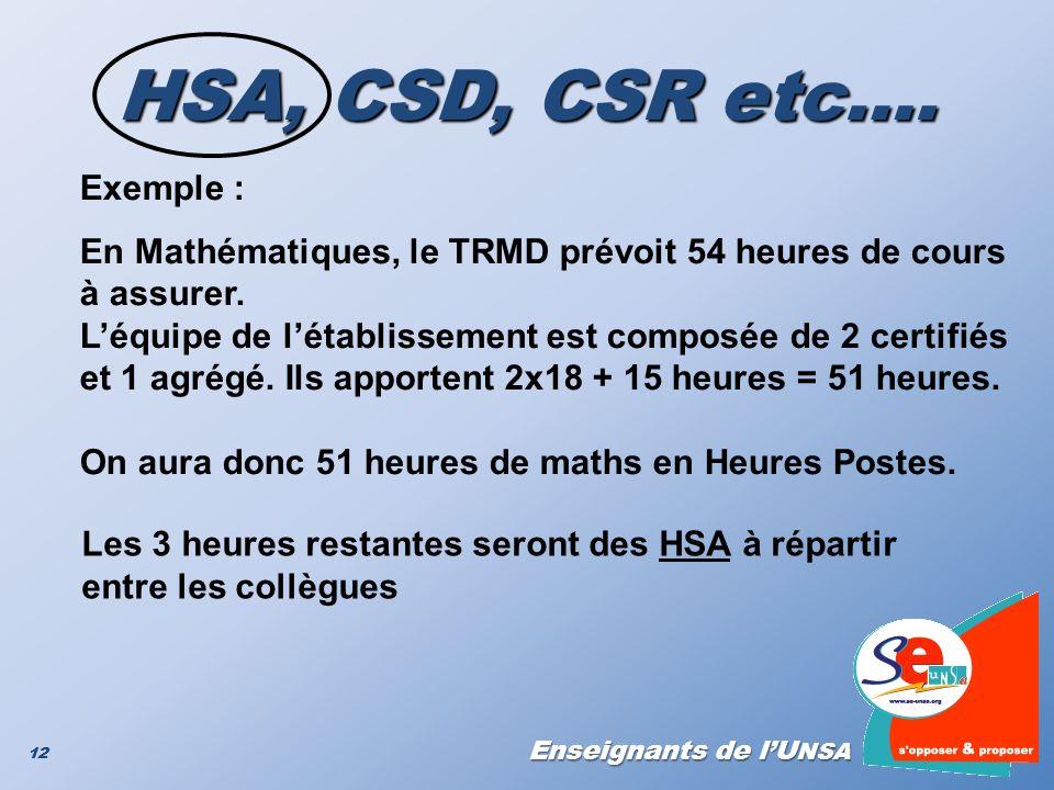 Enseignants de lU NSA 12 HSA, CSD, CSR etc…. Exemple : En Mathématiques, le TRMD prévoit 54 heures de cours à assurer. Léquipe de létablissement est c
