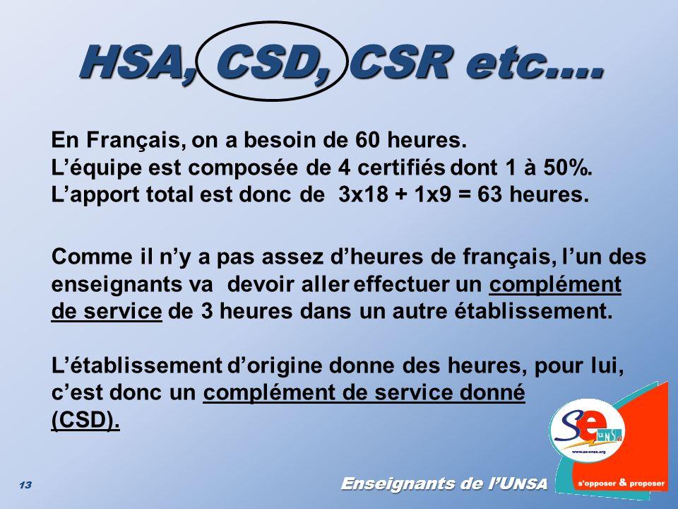 Enseignants de lU NSA 13 HSA, CSD, CSR etc…. En Français, on a besoin de 60 heures. Léquipe est composée de 4 certifiés dont 1 à 50%. Lapport total es