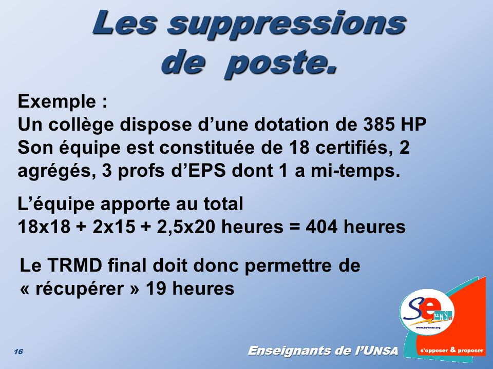 Enseignants de lU NSA 16 Les suppressions de poste.