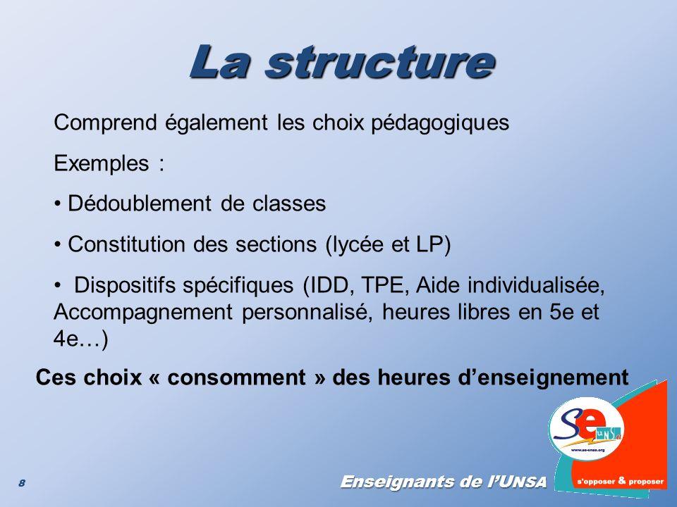 Enseignants de lU NSA 8 8 La structure Comprend également les choix pédagogiques Exemples : Dédoublement de classes Constitution des sections (lycée e