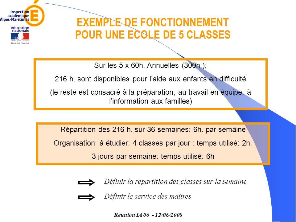 Réunion IA 06 - 12/06/2008 EXEMPLE DE FONCTIONNEMENT POUR UNE ECOLE DE 5 CLASSES Sur les 5 x 60h.