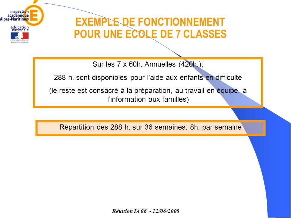 Réunion IA 06 - 12/06/2008 EXEMPLE DE FONCTIONNEMENT POUR UNE ECOLE DE 7 CLASSES Sur les 7 x 60h.