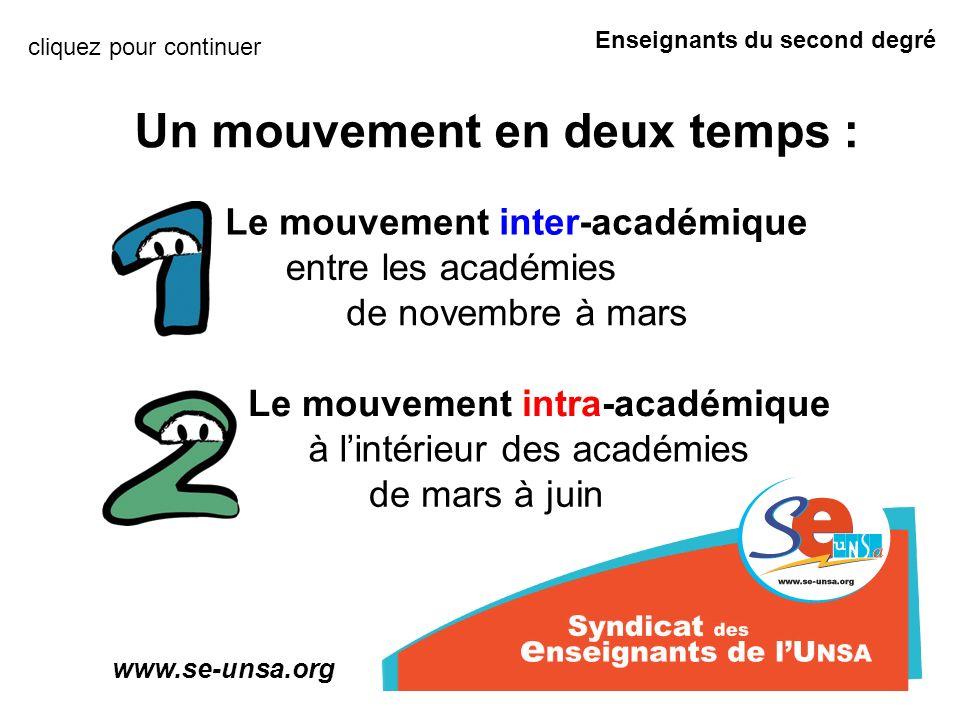 Enseignants du second degré www.se-unsa.org Le mouvement inter qui participe .