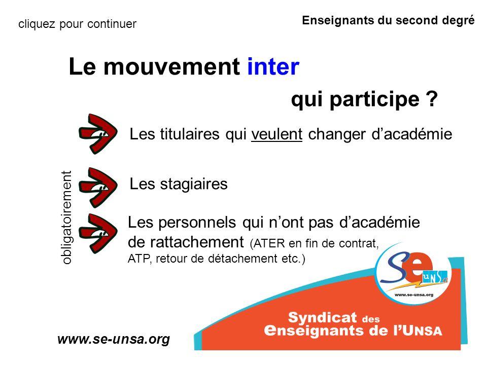 Enseignants du second degré www.se-unsa.org Le mouvement inter qui participe ? Les stagiaires Les personnels qui nont pas dacadémie de rattachement (A
