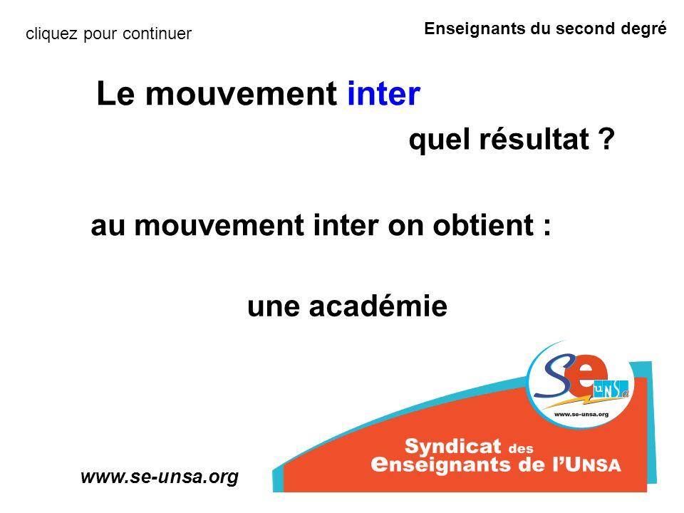 Enseignants du second degré www.se-unsa.org Le mouvement intra qui participe .