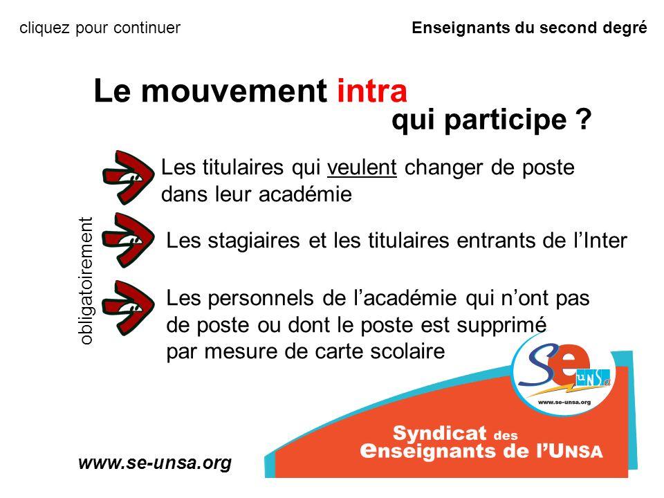 Enseignants du second degré www.se-unsa.org Le mouvement intra qui participe ? Les stagiaires et les titulaires entrants de lInter Les personnels de l