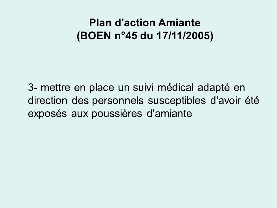 Plan d'action Amiante (BOEN n°45 du 17/11/2005) 3- mettre en place un suivi médical adapté en direction des personnels susceptibles d'avoir été exposé