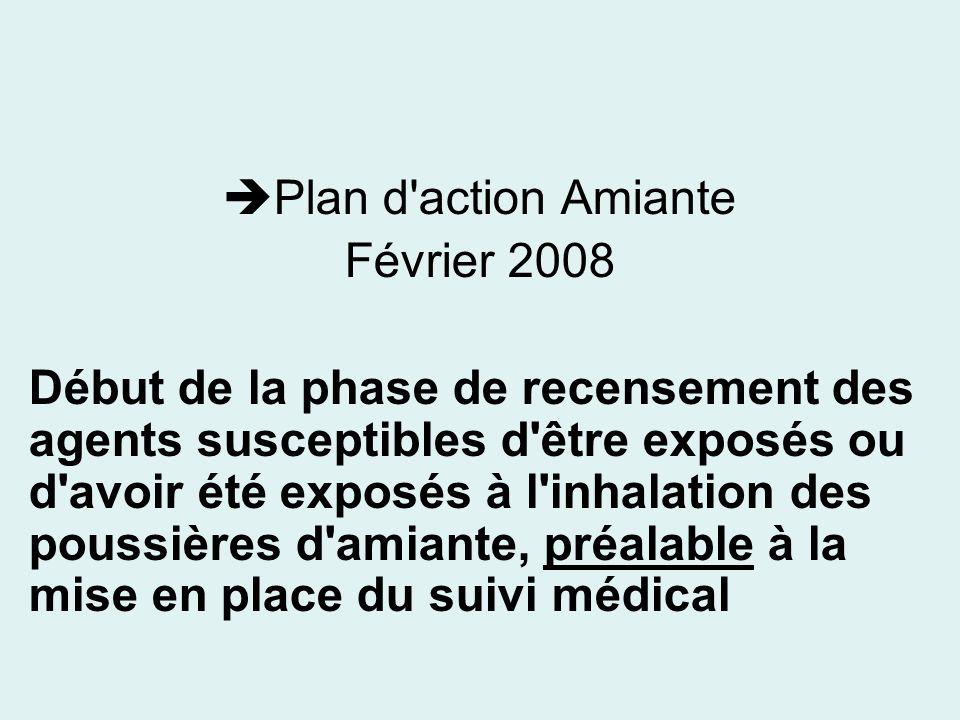 Plan d'action Amiante Février 2008 Début de la phase de recensement des agents susceptibles d'être exposés ou d'avoir été exposés à l'inhalation des p