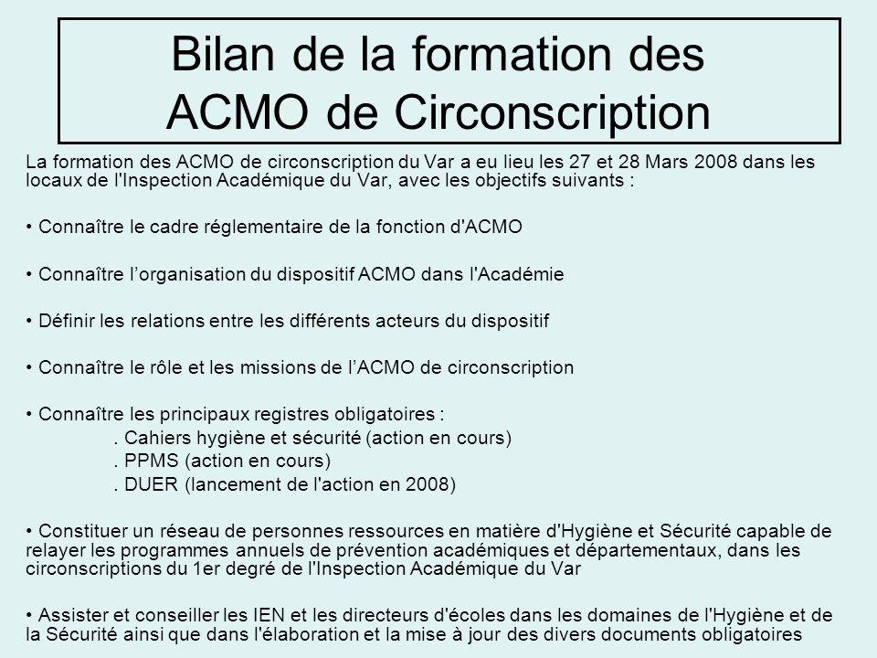 Bilan de la formation des ACMO de Circonscription La formation des ACMO de circonscription du Var a eu lieu les 27 et 28 Mars 2008 dans les locaux de
