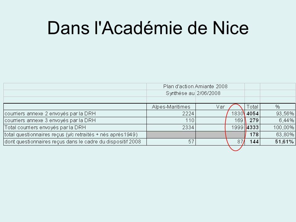Dans l'Académie de Nice