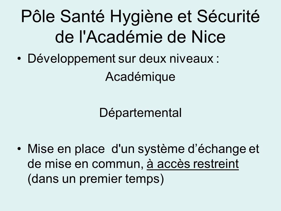 Développement sur deux niveaux : Académique Départemental Mise en place d'un système déchange et de mise en commun, à accès restreint (dans un premier