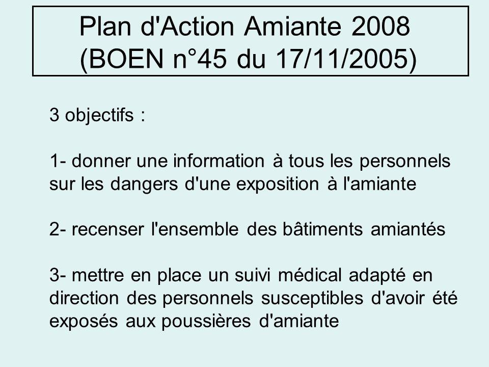 3 objectifs : 1- donner une information à tous les personnels sur les dangers d'une exposition à l'amiante 2- recenser l'ensemble des bâtiments amiant
