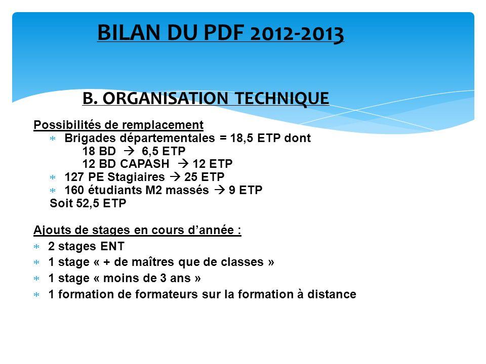 B. ORGANISATION TECHNIQUE Possibilités de remplacement Brigades départementales = 18,5 ETP dont 18 BD 6,5 ETP 12 BD CAPASH 12 ETP 127 PE Stagiaires 25