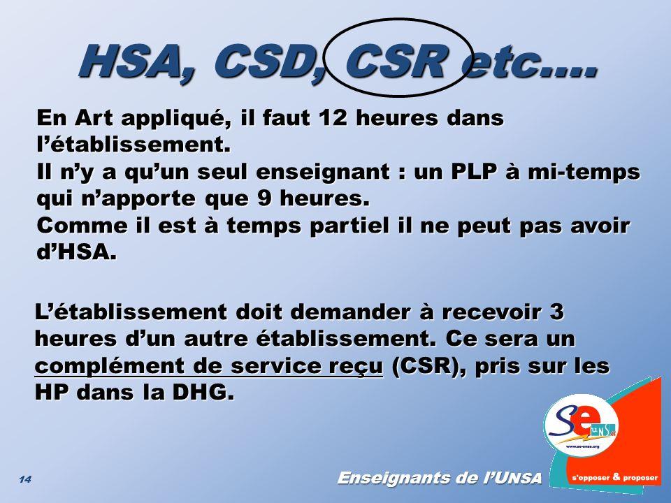 Enseignants de lU NSA 15 HSA, CSD, CSR etc….