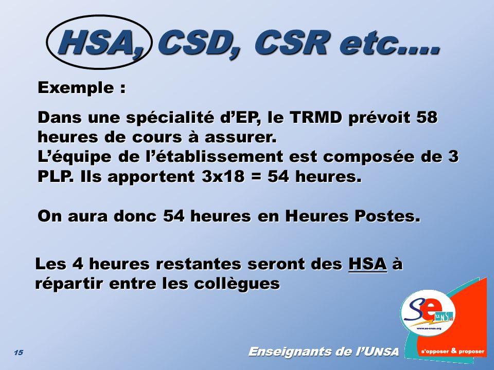 Enseignants de lU NSA 15 HSA, CSD, CSR etc…. Exemple : Dans une spécialité dEP, le TRMD prévoit 58 heures de cours à assurer. Léquipe de létablissemen