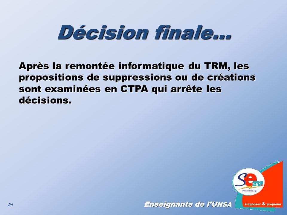 Enseignants de lU NSA Décision finale… 21 Après la remontée informatique du TRM, les propositions de suppressions ou de créations sont examinées en CT