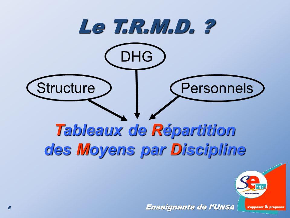 Enseignants de lU NSA 5 5 Le T.R.M.D. ? Structure DHG Personnels Tableaux de Répartition des Moyens par Discipline