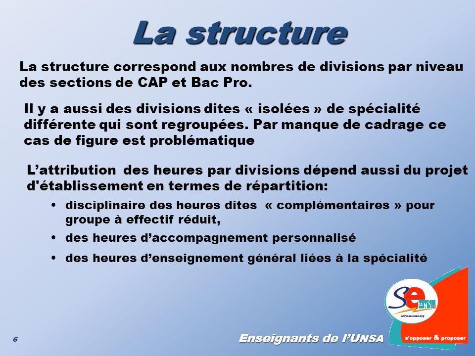 Enseignants de lU NSA 6 6 La structure La structure correspond aux nombres de divisions par niveau des sections de CAP et Bac Pro. Il y a aussi des di