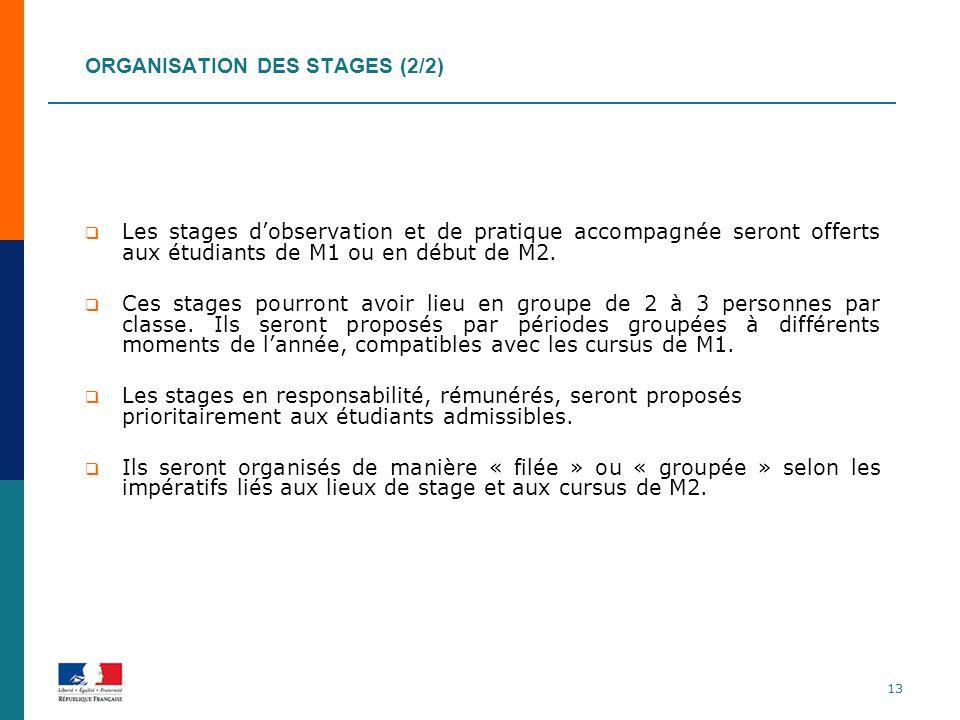 ORGANISATION DES STAGES (2/2) Les stages dobservation et de pratique accompagnée seront offerts aux étudiants de M1 ou en début de M2. Ces stages pour