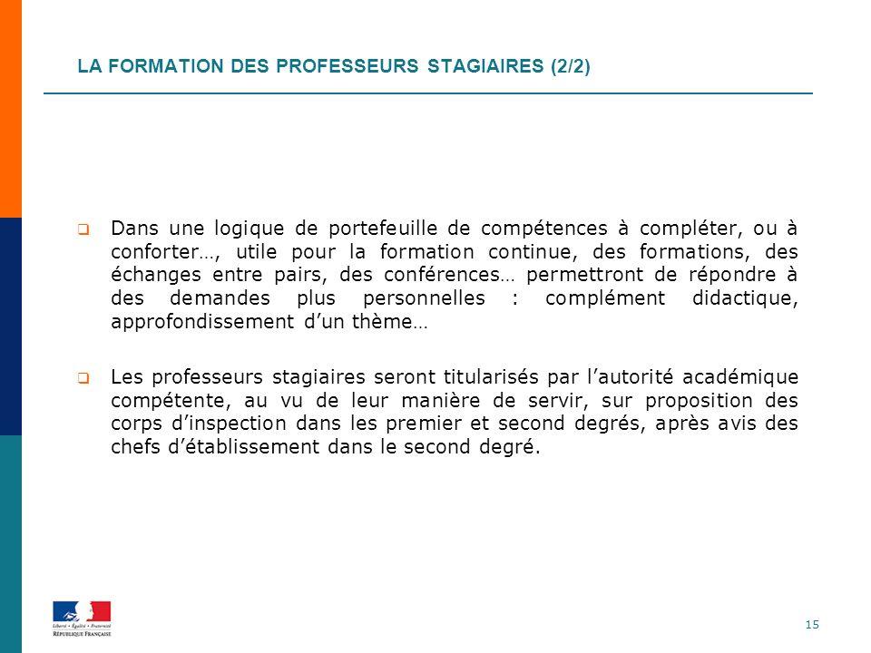 LA FORMATION DES PROFESSEURS STAGIAIRES (2/2) Dans une logique de portefeuille de compétences à compléter, ou à conforter…, utile pour la formation co