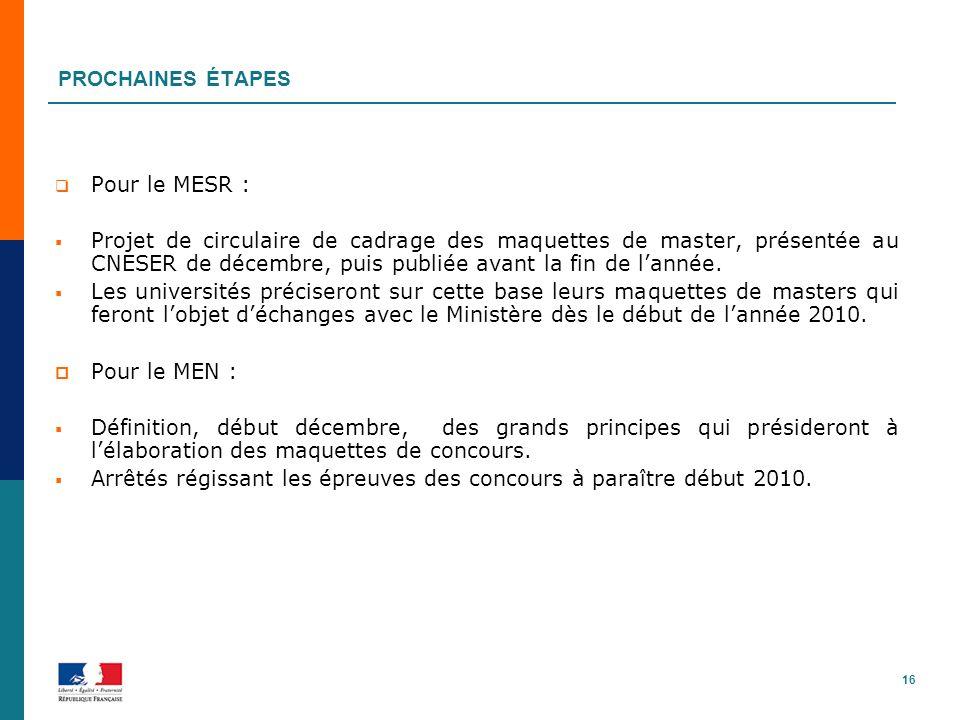 PROCHAINES ÉTAPES Pour le MESR : Projet de circulaire de cadrage des maquettes de master, présentée au CNESER de décembre, puis publiée avant la fin de lannée.