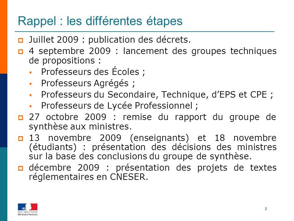 Rappel : les différentes étapes Juillet 2009 : publication des décrets. 4 septembre 2009 : lancement des groupes techniques de propositions : Professe