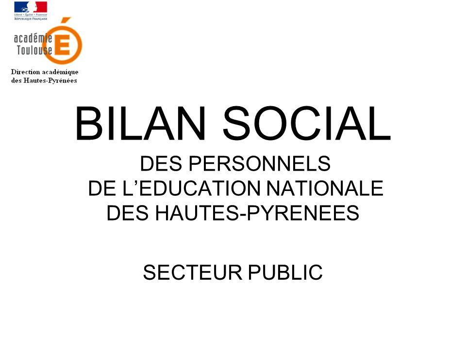 BILAN SOCIAL DES PERSONNELS DE LEDUCATION NATIONALE DES HAUTES-PYRENEES SECTEUR PUBLIC
