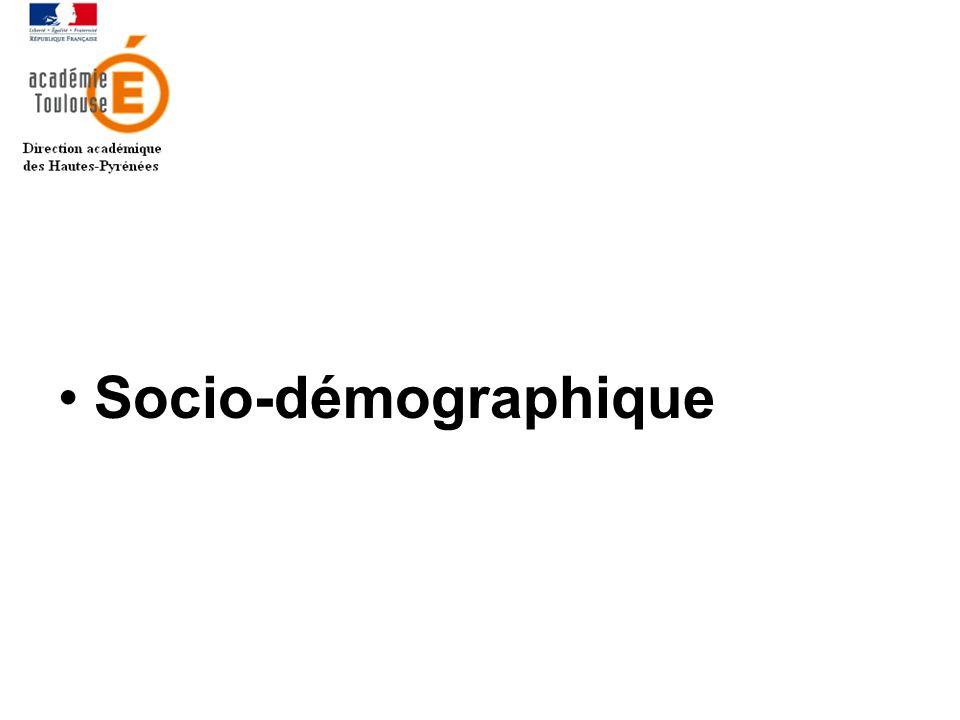 Socio-démographique