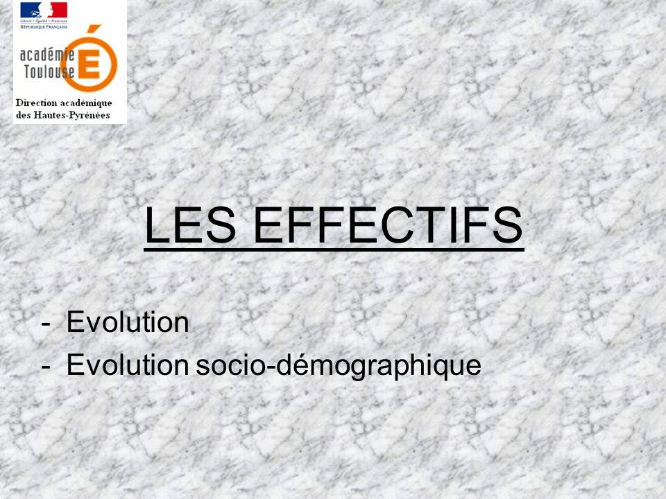 LES EFFECTIFS -Evolution -Evolution socio-démographique