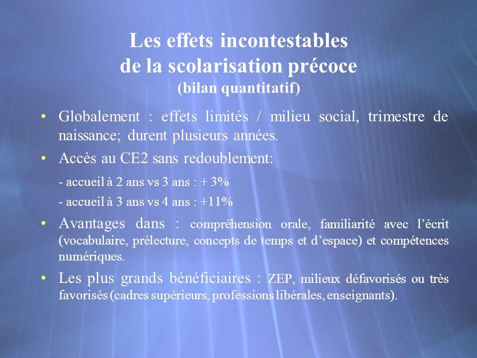 Les effets incontestables de la scolarisation précoce (bilan quantitatif) Globalement : effets limités / milieu social, trimestre de naissance; durent plusieurs années.