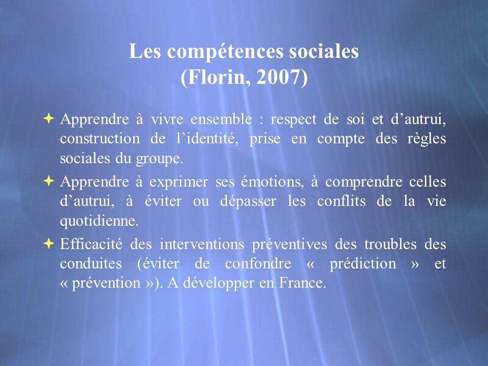 Les compétences sociales (Florin, 2007) Apprendre à vivre ensemble : respect de soi et dautrui, construction de lidentité, prise en compte des règles sociales du groupe.