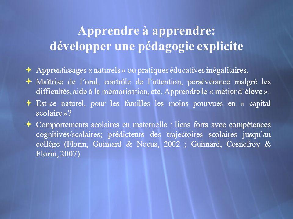 Apprendre à apprendre: développer une pédagogie explicite Apprentissages « naturels » ou pratiques éducatives inégalitaires.