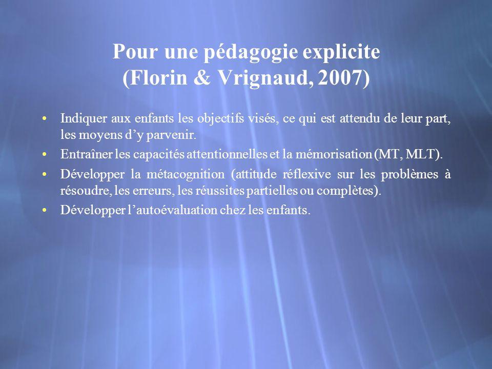 Pour une pédagogie explicite (Florin & Vrignaud, 2007) Indiquer aux enfants les objectifs visés, ce qui est attendu de leur part, les moyens dy parvenir.