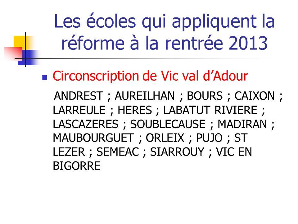 Les écoles qui appliquent la réforme à la rentrée 2013 Circonscription de Vic val dAdour ANDREST ; AUREILHAN ; BOURS ; CAIXON ; LARREULE ; HERES ; LABATUT RIVIERE ; LASCAZERES ; SOUBLECAUSE ; MADIRAN ; MAUBOURGUET ; ORLEIX ; PUJO ; ST LEZER ; SEMEAC ; SIARROUY ; VIC EN BIGORRE