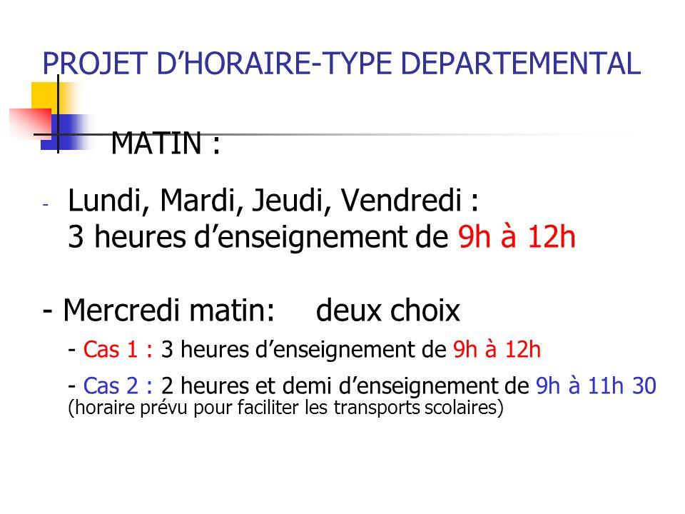 PROJET DHORAIRE-TYPE DEPARTEMENTAL MATIN : - Lundi, Mardi, Jeudi, Vendredi : 3 heures denseignement de 9h à 12h - Mercredi matin: deux choix - Cas 1 : 3 heures denseignement de 9h à 12h - Cas 2 : 2 heures et demi denseignement de 9h à 11h 30 (horaire prévu pour faciliter les transports scolaires)
